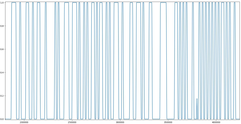 AM demod of Signal 3 using numpy/matplotlib